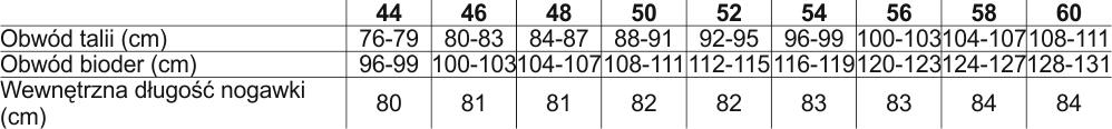 2b90981d921fd Tabela rozmiarów Mammut - Outdoor Sklep